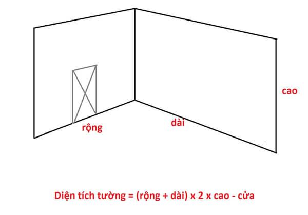 kich-thuoc-xop-dan-tuong-1